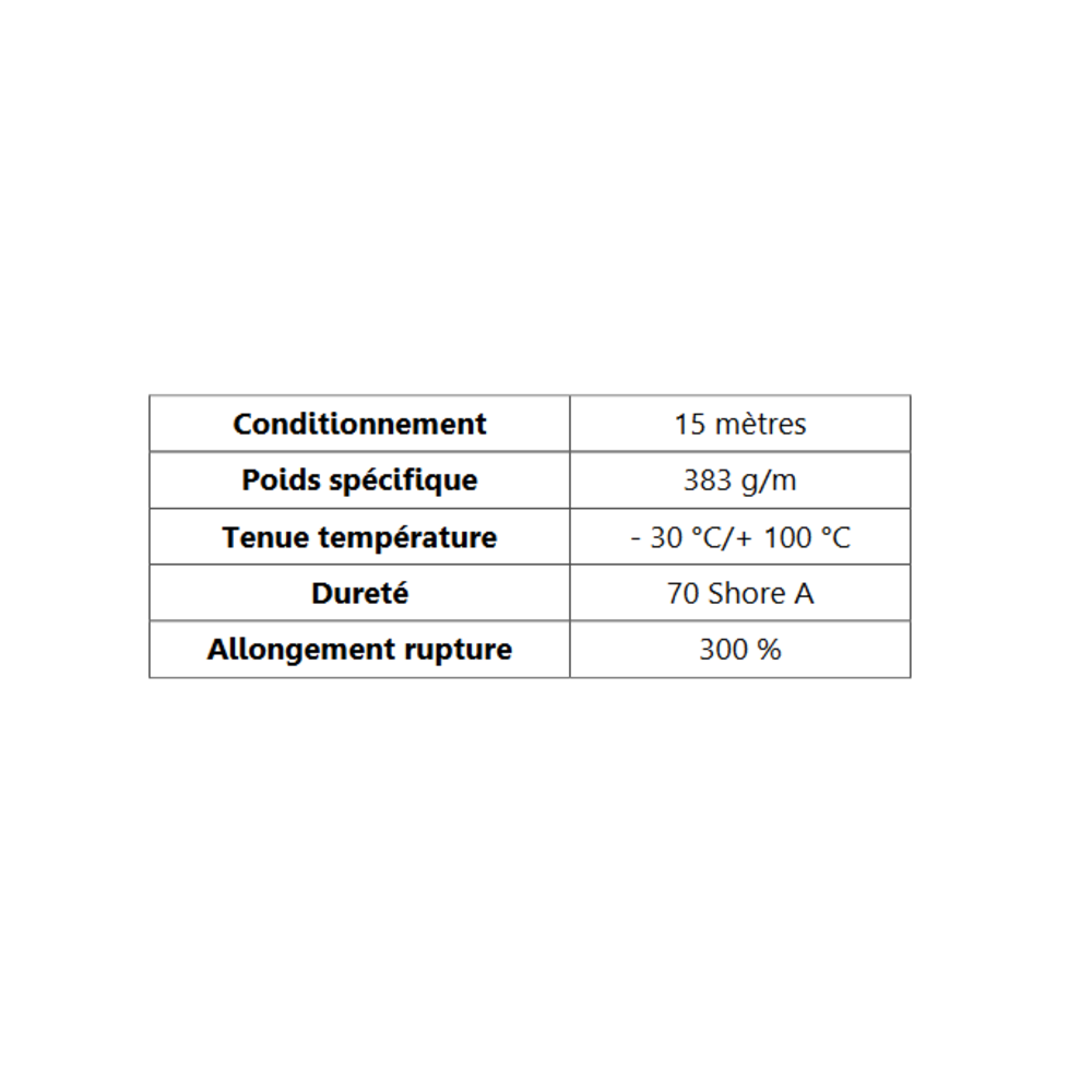 Compact Bourrelet [30x20 mm]