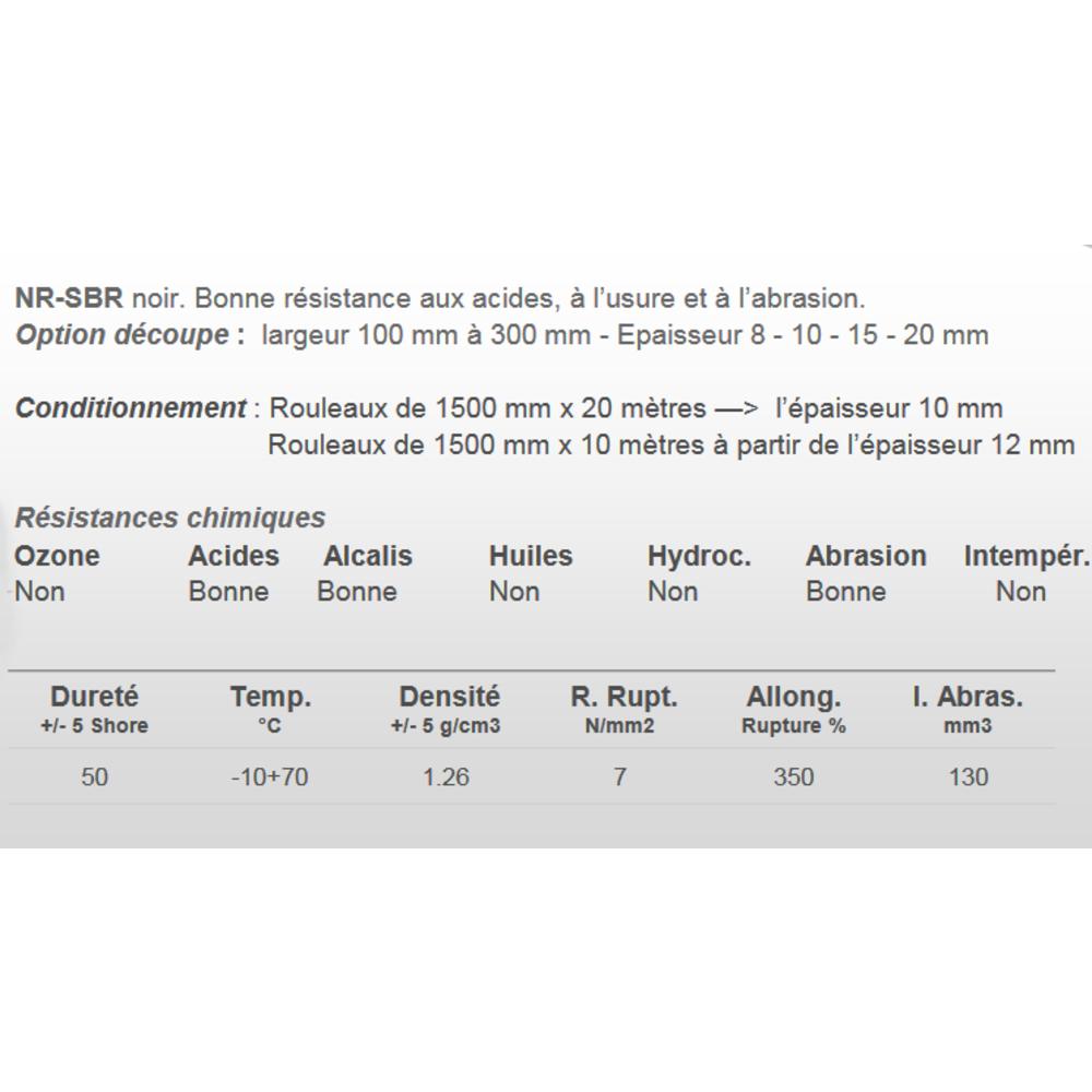 Bavette CC Noir   [250 x 20 mm]   Vendu en Couronne (5 ML)