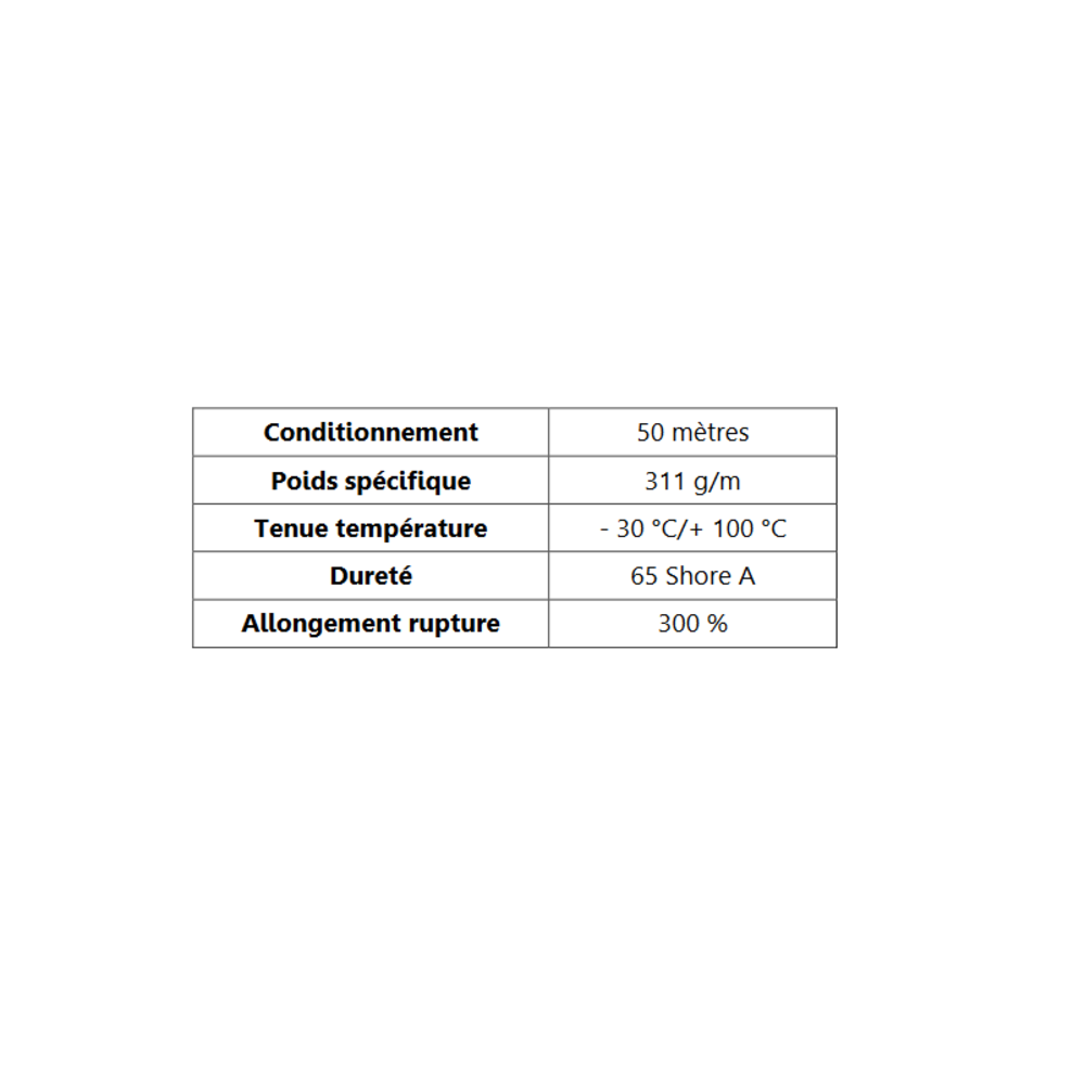 Protection Glace Alvéole   [19,5 x 29,7 mm]   Vendu au Mètre