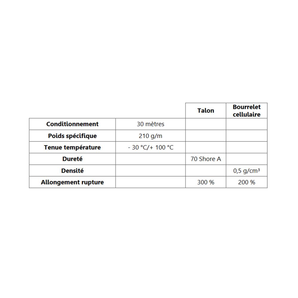 Talon EPDM + Bulbe EPDM [14.4x17.5 mm]   Vendu au Mètre
