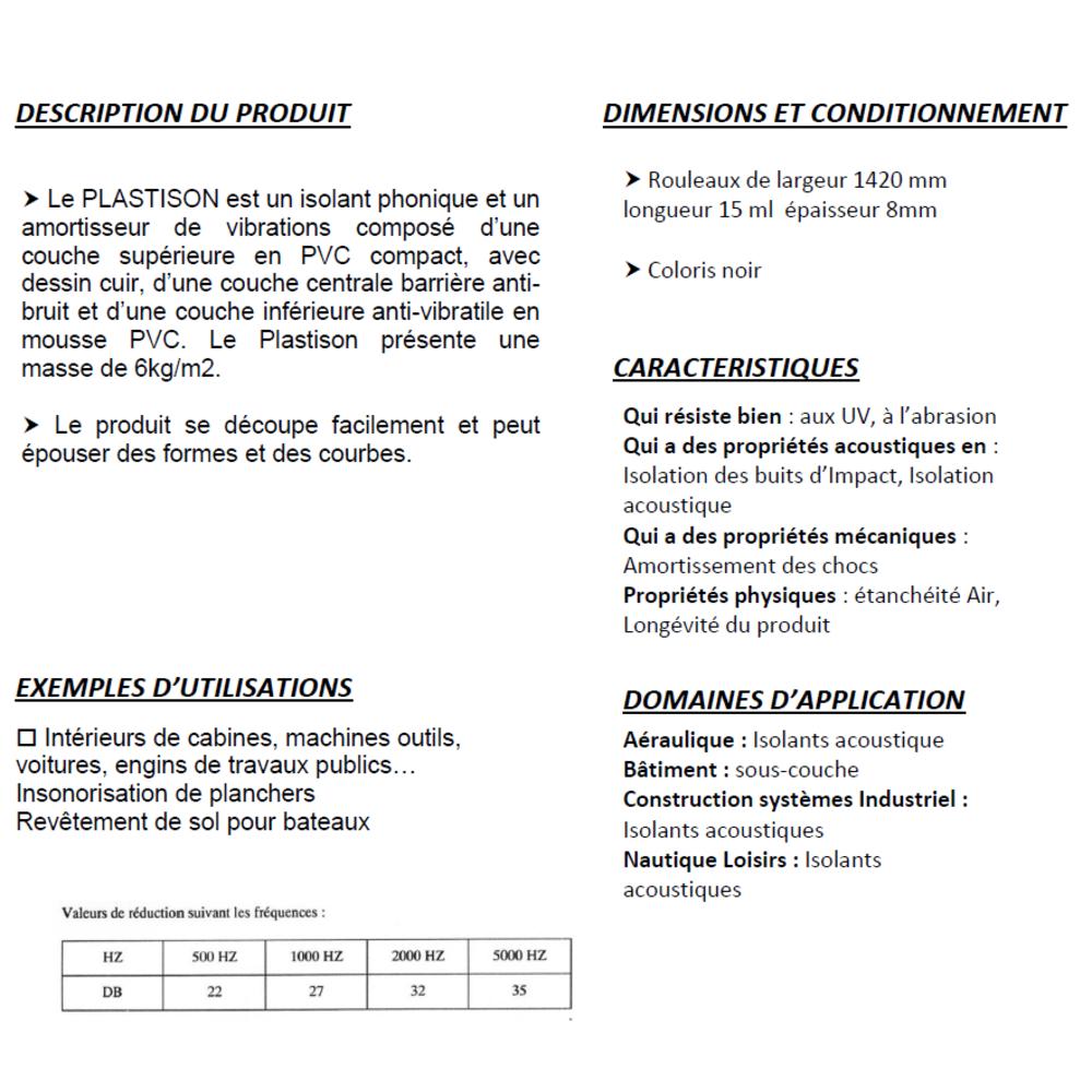Plastison NU   [EP 8 mm]   Format (1420 x 1500 mm)