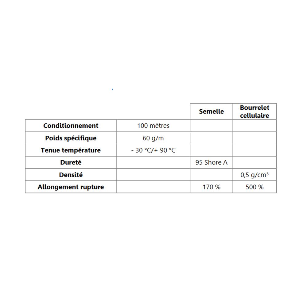 Semelle EPDM + Bulbe EPDM   [10 x 9 mm]   Vendu au Mètre