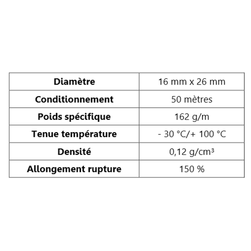 Rond EPDM Cellulaire   [10 x 18 mm]   Vendu au Mètre