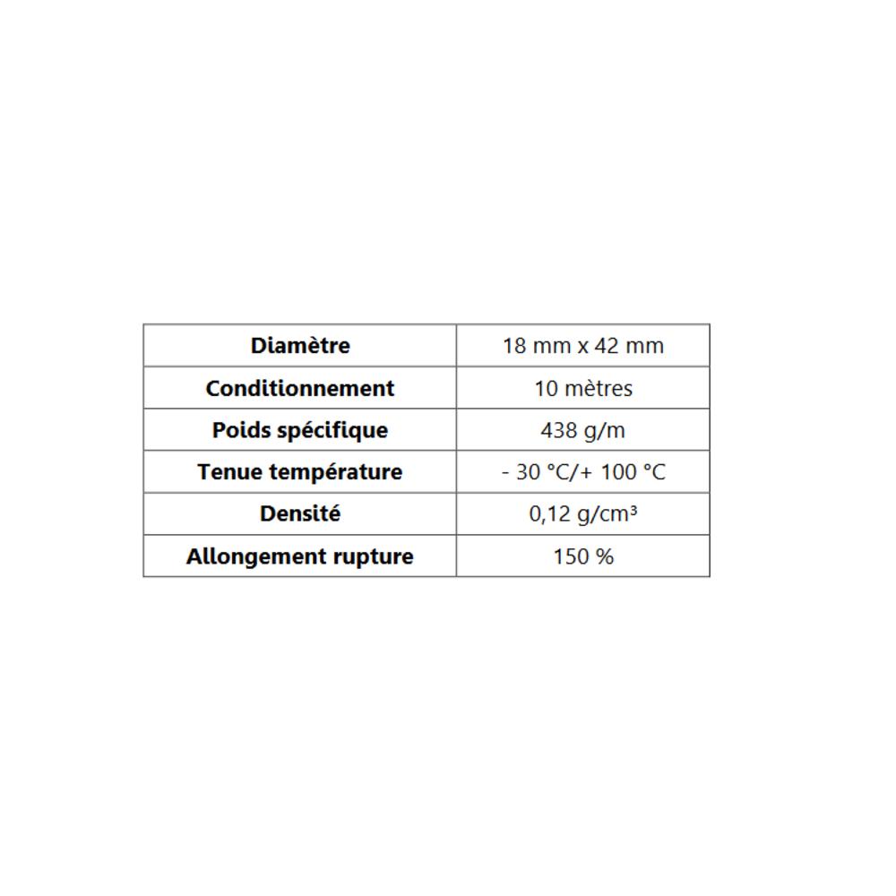 Rond EPDM Cellulaire   [18 x 42 mm]   Vendu au Mètre