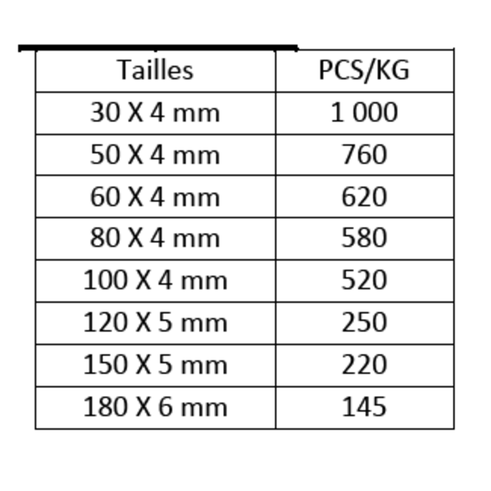 Elastiques Ancre   Vendu au Sac (1 KG)