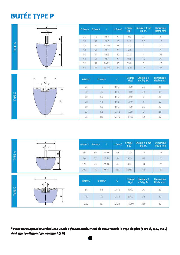 Plot Antivibratoire P Type A